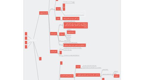 Mind Map: الخبر المقبول