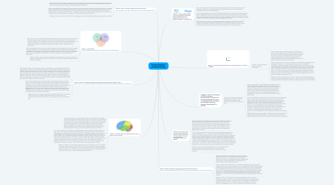 Mind Map: Summative Assignment - Pedagogical Portfolio Alicia Sestili 250736003