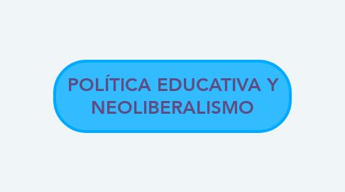 Mind Map: POLÍTICA EDUCATIVA Y NEOLIBERALISMO