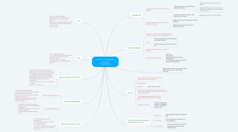 Mind Map: Lecture 1: Introduction to System Programming