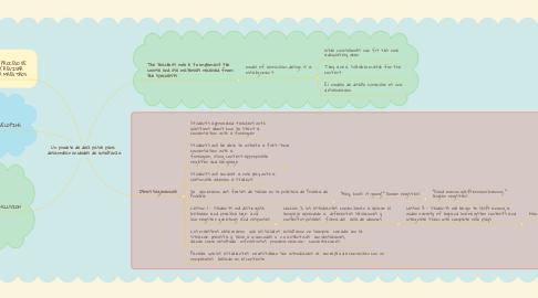Mind Map: Un proceso de diez pasos para  desarrollar unidades de enseñanza