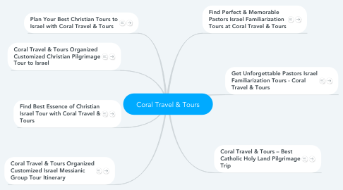 Mind Map: Coral Travel & Tours