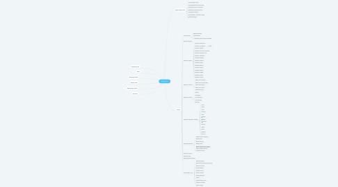 Mind Map: vishivaem.ru