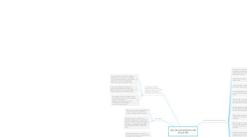 Mind Map: Uso de herramientas de AutoCAD