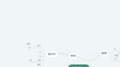 Mind Map: 행복한 의자나무