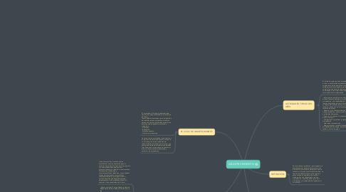 Mind Map: ABASTECIMIENTO