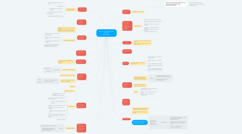 Mind Map: Part IV : Prohibition and  Control  of Pollution