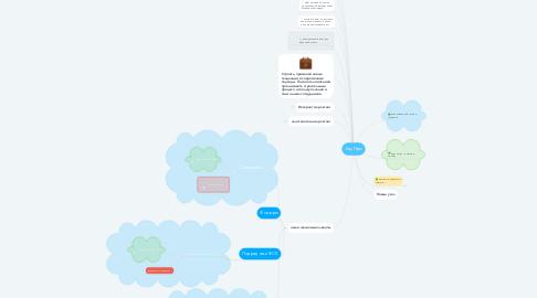 Mind Map: Бау Про
