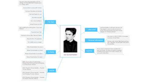 Mind Map: Ian Somerhalder