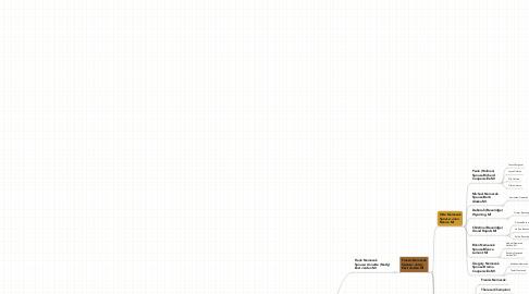 Mind Map: Nemecek Family Tree