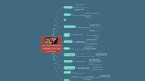 Mind Map: Caracterización de la realidad social de los venezolanos en Colombiana. Presentado por: Claudia Patricia Agudelo Vásquez, Erika Revueltas y Oscar David Sarria