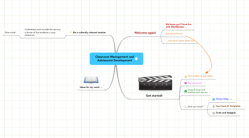 Mind Map: Classroom Management and Adolescent Development