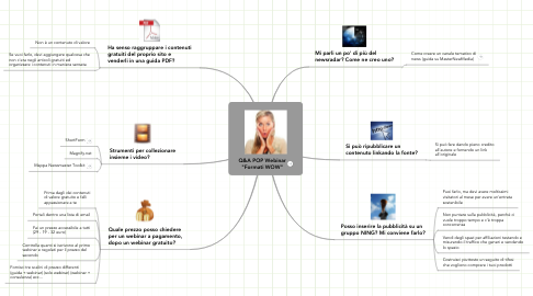 "Mind Map: Q&A POP Webinar ""Formati WOW"""