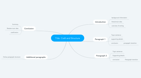 Mind Map: Title: Craft and Structure