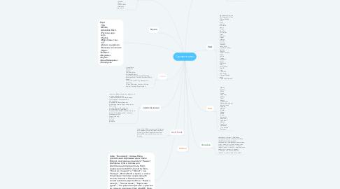 Mind Map: Супер гиганты