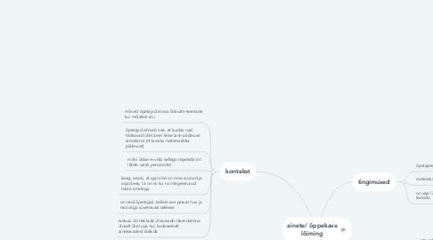 Mind Map: ainete/ õppekava lõiming
