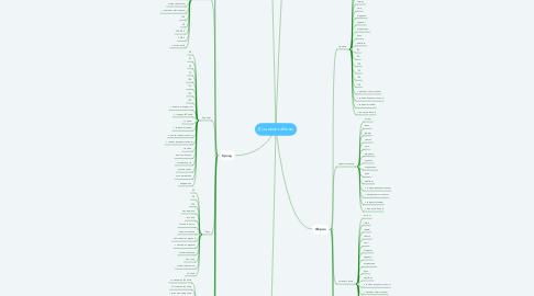 Mind Map: Душевые кабины