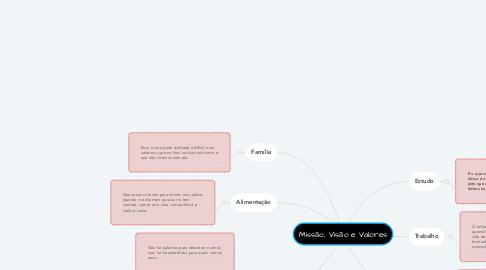 Mind Map: Missão, Visão e Valores
