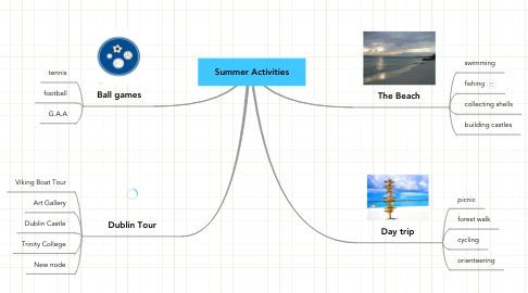 Mind Map: Summer Activities
