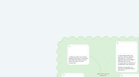 Mind Map: pasos para crear una dirección IP
