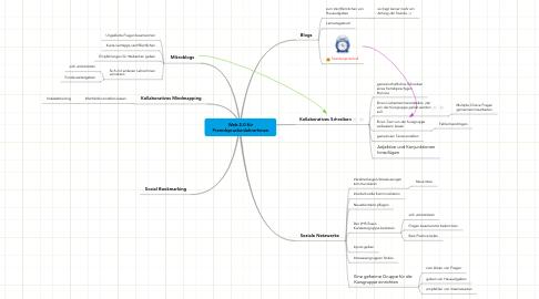 Mind Map: Web 2.0 für FremdsprachenlehrerInnen