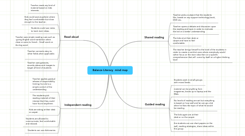 Mind Map: Balance Literacy  mind map