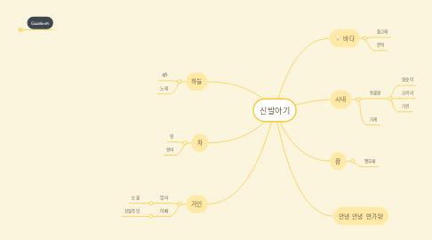 Mind Map: 신발아기