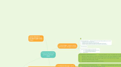 Mind Map: Diagnosa keperawatan pada bayi dengan GERD