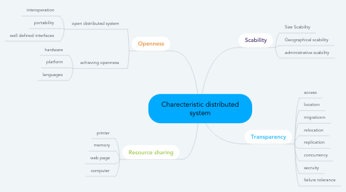 Mind Map: Charecteristic distributed system
