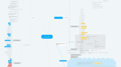Mind Map: Заполненные перевозчиками заказы
