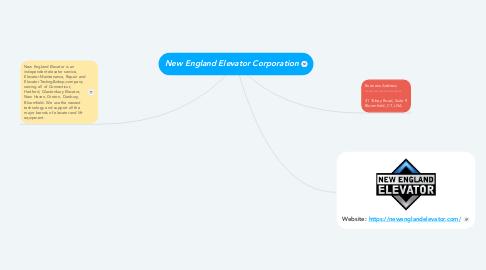 Mind Map: New England Elevator Corporation