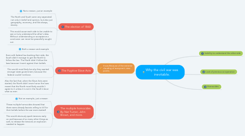 Mind Map: Why the civil war was inevitable.