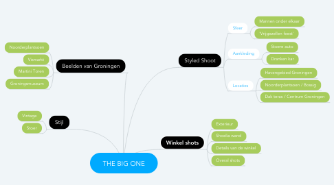 Mind Map: THE BIG ONE
