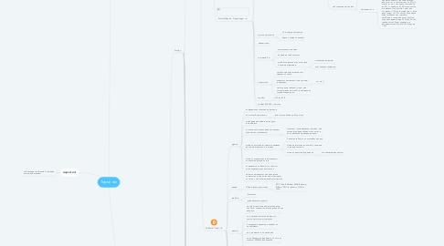 Mind Map: Терминал