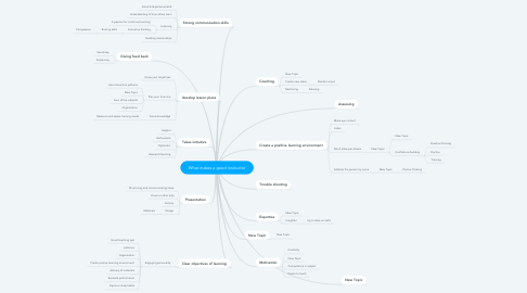 Mind Map: What makes a good instructor