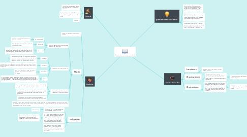 Mind Map: El pensamiento se Socrates y sus discipulos