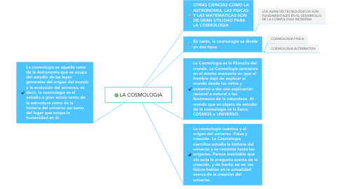 Mind Map: LA COSMOLOGIA