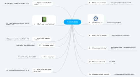 Mind Map: THE NUMBERS