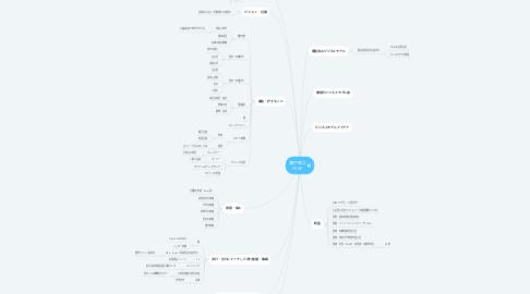 Mind Map: 瀬戸貴之 FRAP