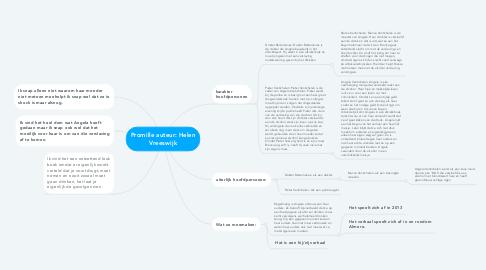 Mind Map: Promille auteur: Helen Vreeswijk