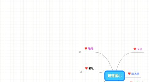 Mind Map: 建德國小