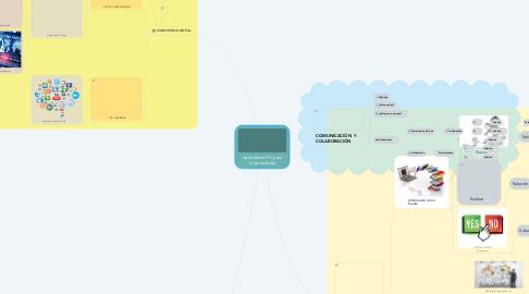 Mind Map: Habilidades TIC para el aprendizaje