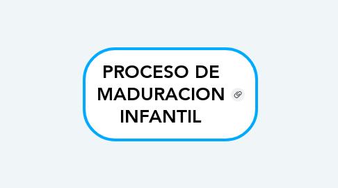 Mind Map: PROCESO DE MADURACION INFANTIL