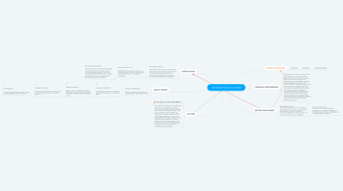Mind Map: THE GREAT PLACE T O WORK