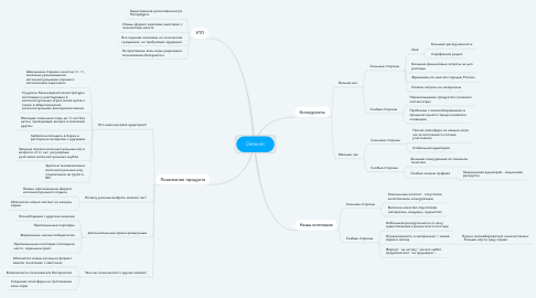 Mind Map: Detectit