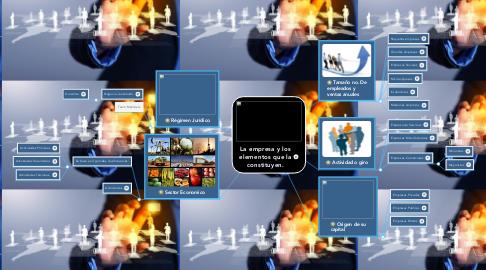 Mind Map: La empresa y los elementos que la constituyen.