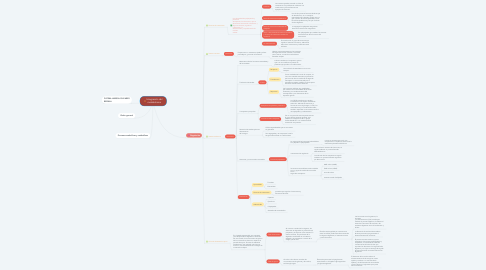 Mind Map: UNIDAD 3. COMPRENSION Y ANALISIS DE LA INFORMACION