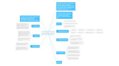 Mind Map: Libro 8 (Educación)