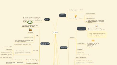 Mind Map: Las células