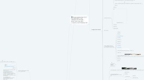 Mind Map: тг бот ГЛАВНАЯ